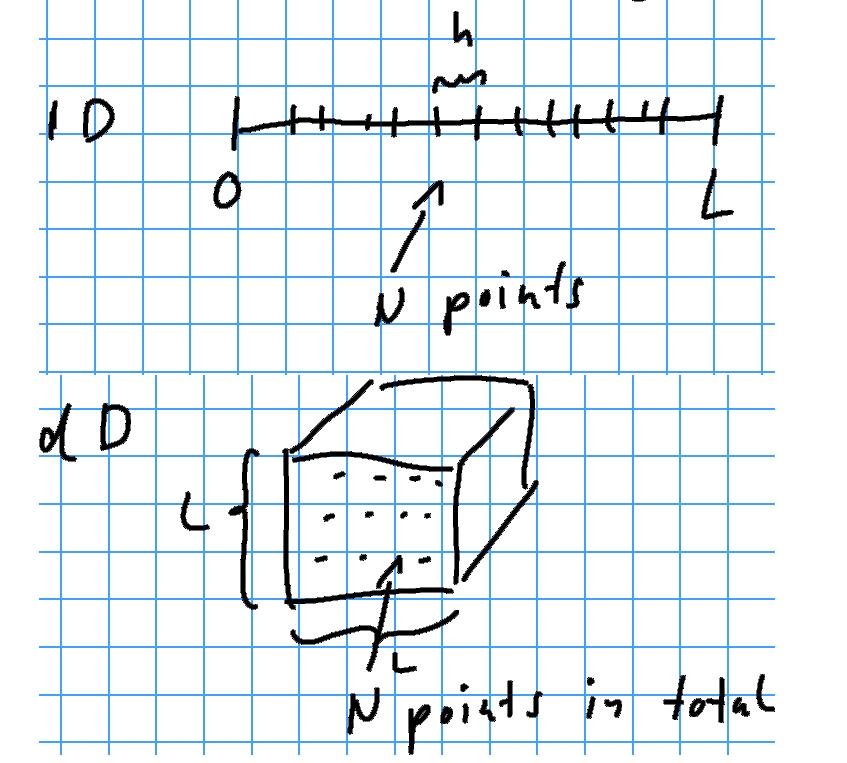 src/figures/MC_placeholder1.png