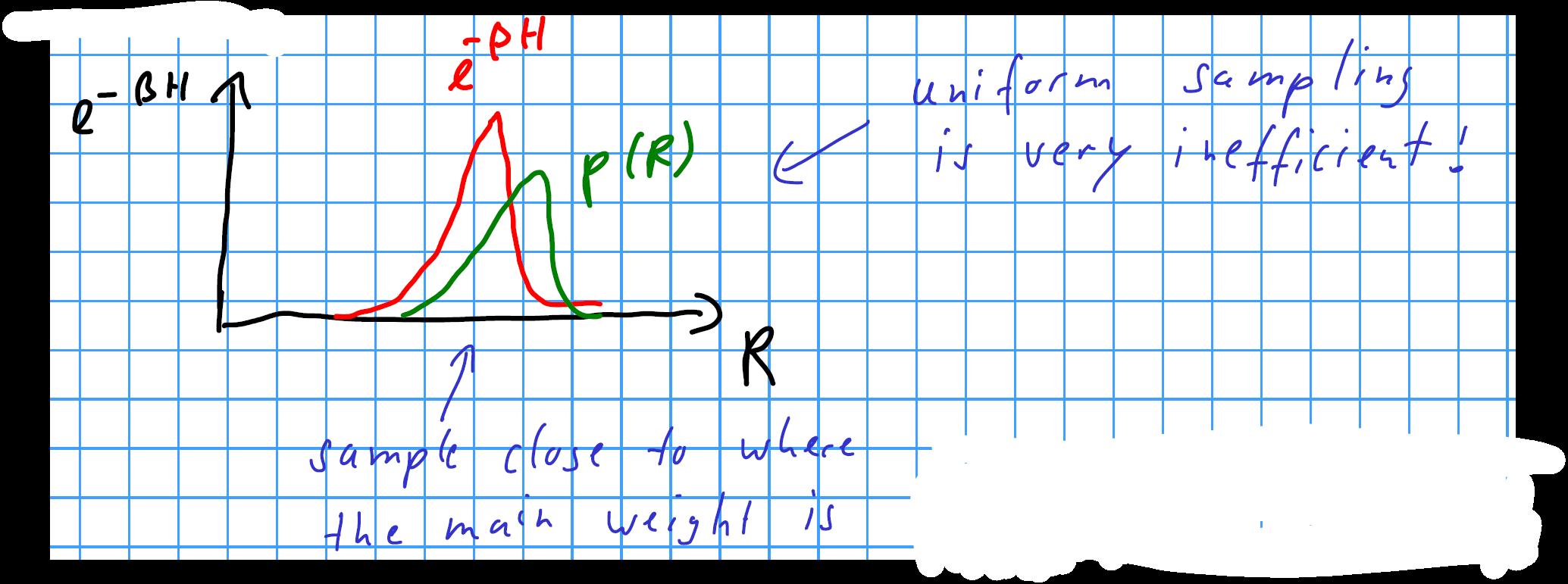 src/figures/MC_placeholder2.png